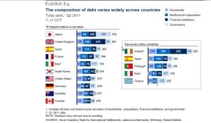 debito aggregato